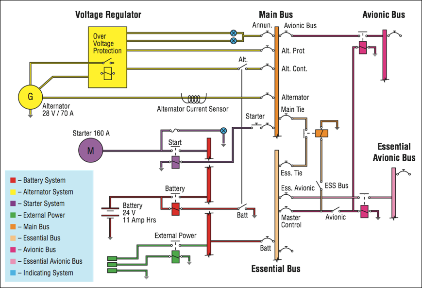 Electrical System - N476DS